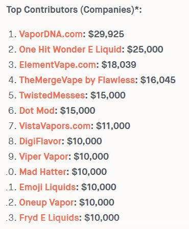 right-to-vape-contributors